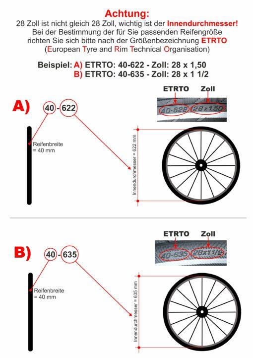 Reifengrößen ETRTO 28 Zoll